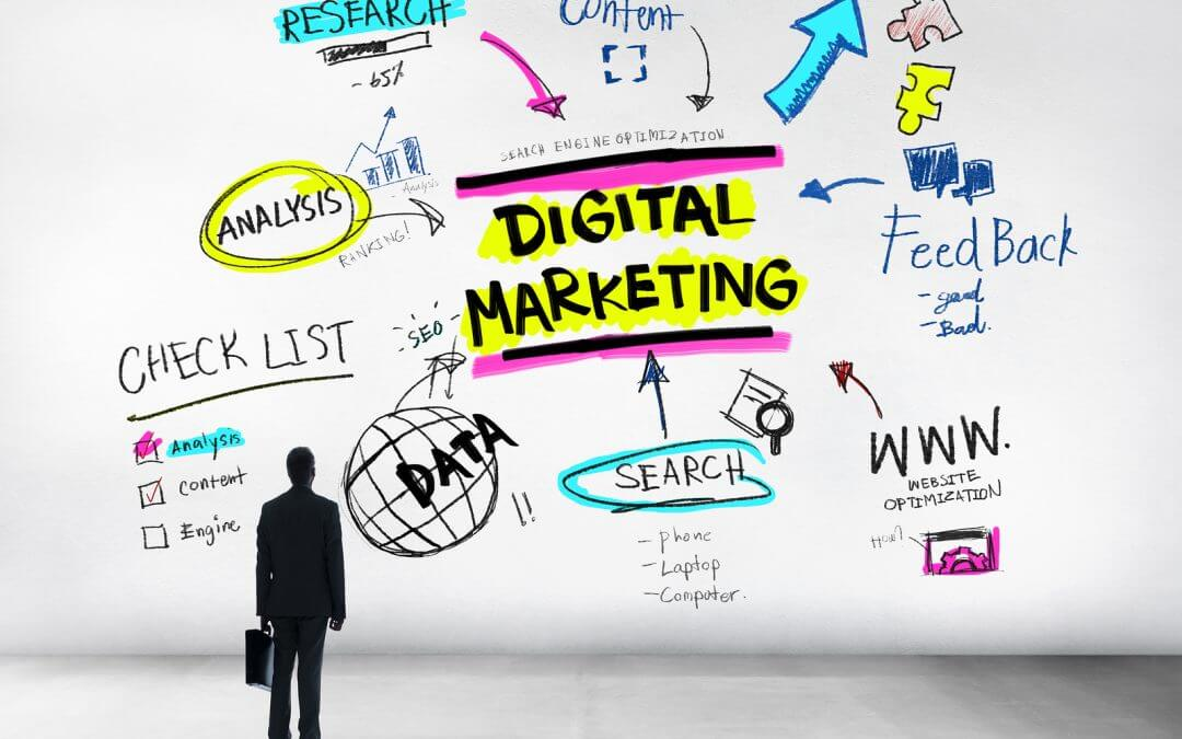 digital-marketing-1080×675